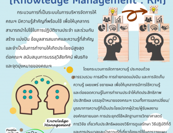 การจัดการองค์ความรู้ (KM)